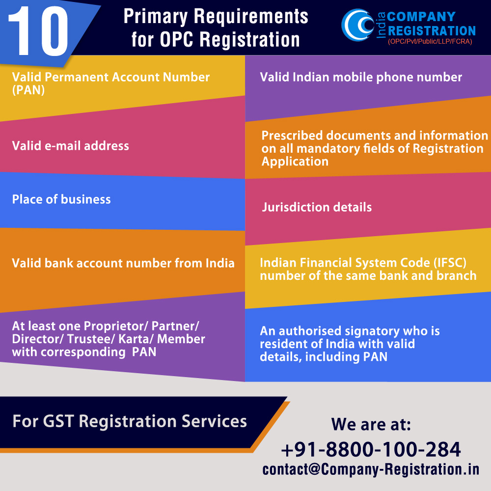 10 Basic Steps Involved for OPC Registration
