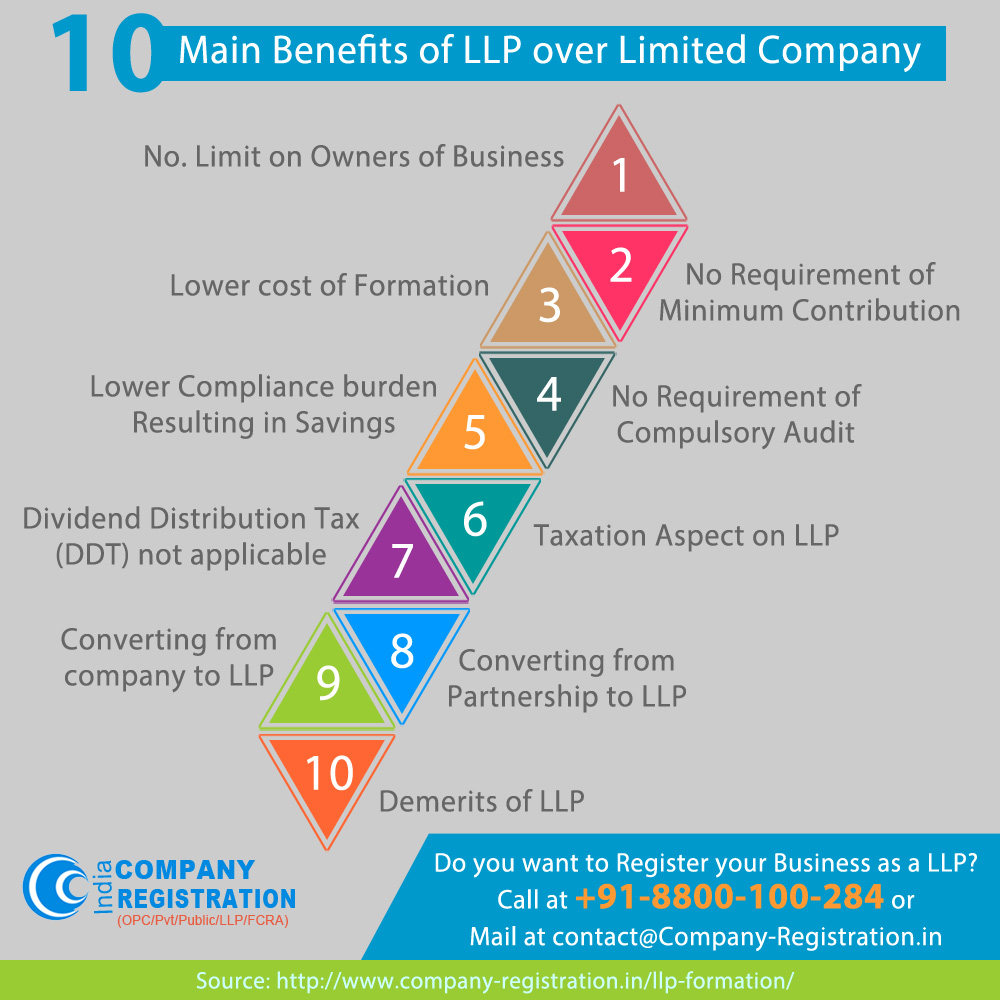 10 Main Benefits of LLP Over Limited Company